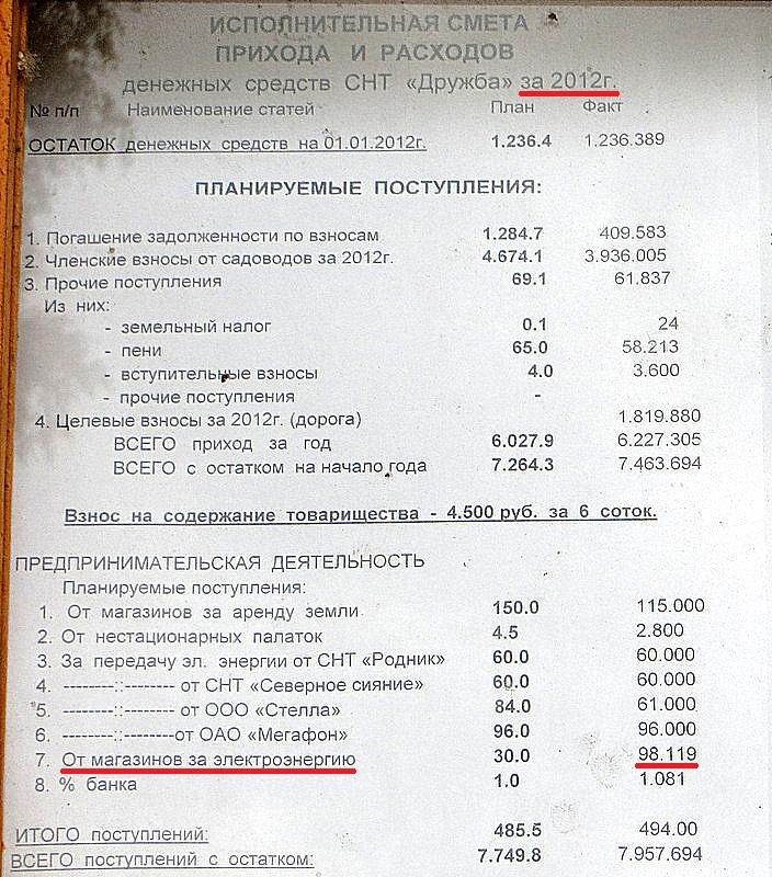 изсметы 2012